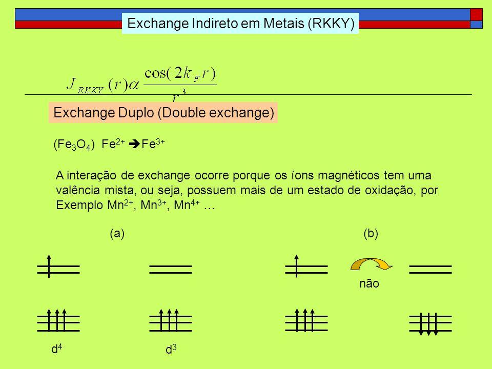 Exchange Indireto em Metais (RKKY) Exchange Duplo (Double exchange) (Fe 3 O 4 ) Fe 2+ Fe 3+ A interação de exchange ocorre porque os íons magnéticos t