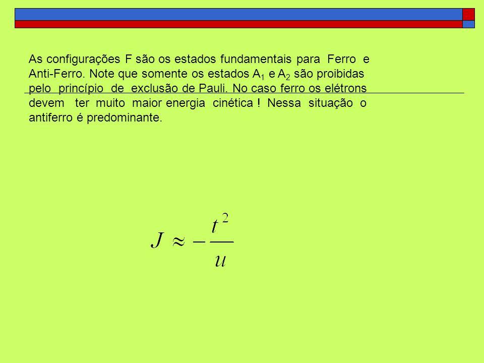 As configurações F são os estados fundamentais para Ferro e Anti-Ferro. Note que somente os estados A 1 e A 2 são proibidas pelo princípio de exclusão