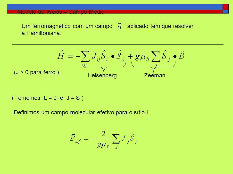Modelo de Weiss – Campo Médio Um ferromagnético com um campo aplicado tem que resolver a Hamiltoniana: (J > 0 para ferro.) HeisenbergZeeman ( Tomemos