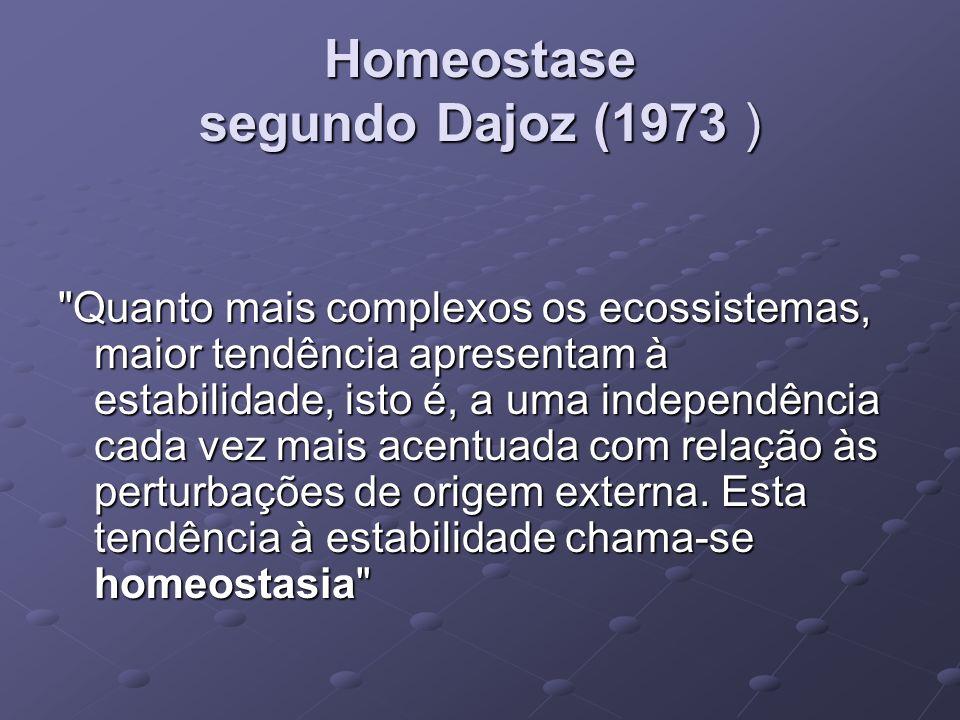 Homeostase segundo Dajoz (1973 )