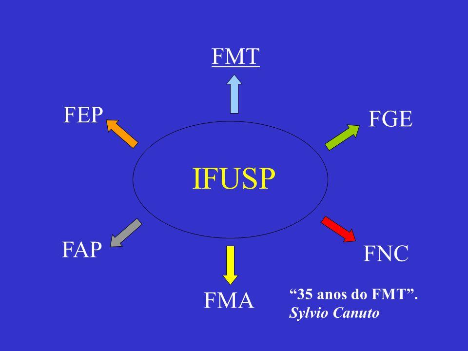 IFUSP FAP FEP FGE FMT FMA FNC 35 anos do FMT. Sylvio Canuto