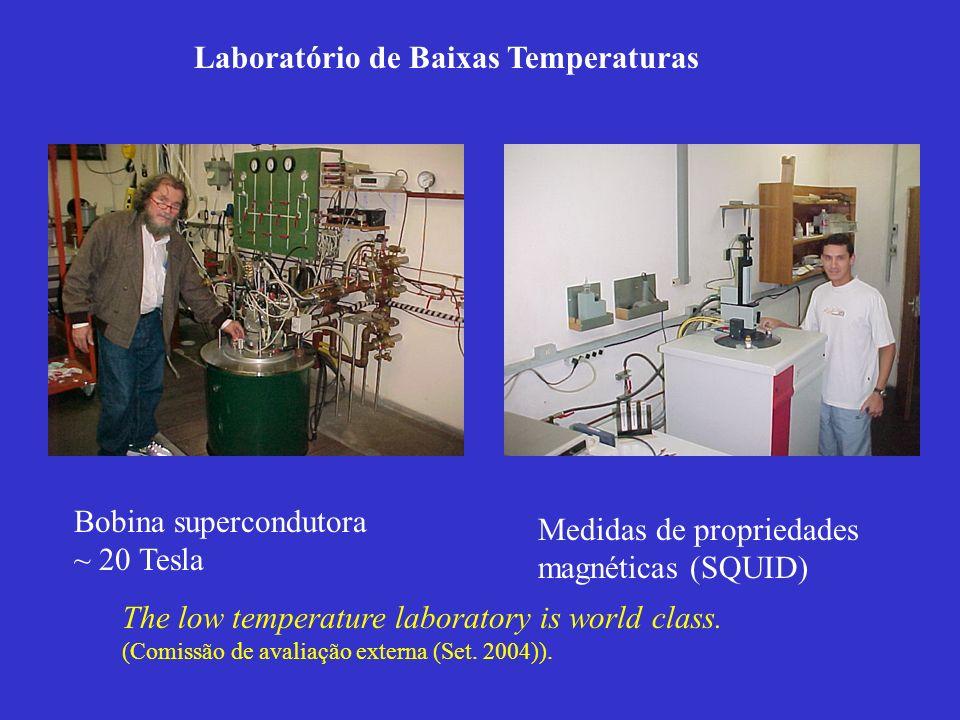 Bobina supercondutora ~ 20 Tesla Medidas de propriedades magnéticas (SQUID) Laboratório de Baixas Temperaturas The low temperature laboratory is world