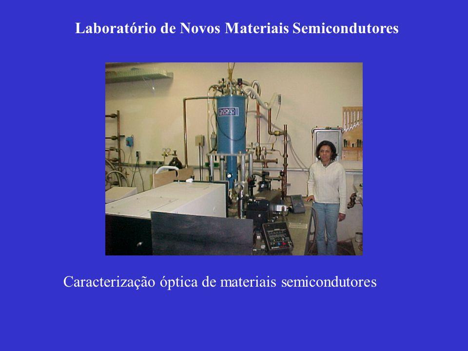 Laboratório de Novos Materiais Semicondutores Caracterização óptica de materiais semicondutores