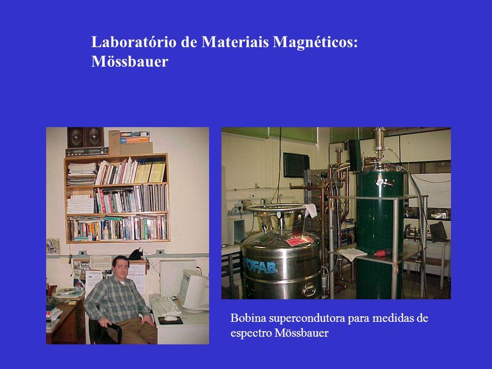 Bobina supercondutora para medidas de espectro Mössbauer Laboratório de Materiais Magnéticos: Mössbauer