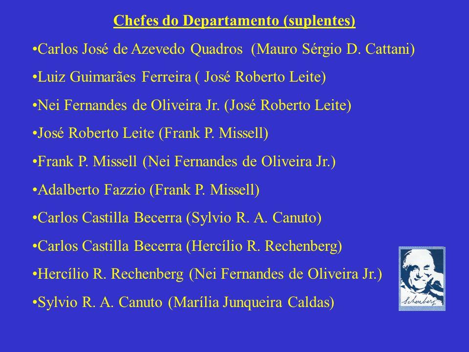 Chefes do Departamento (suplentes) Carlos José de Azevedo Quadros (Mauro Sérgio D. Cattani) Luiz Guimarães Ferreira ( José Roberto Leite) Nei Fernande
