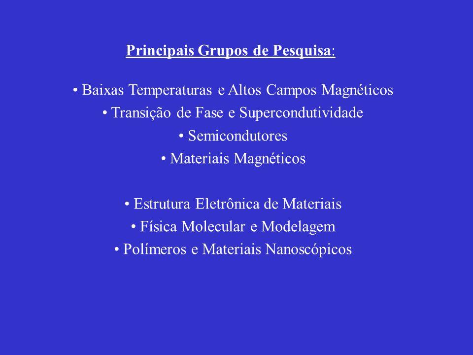 Principais Grupos de Pesquisa: Baixas Temperaturas e Altos Campos Magnéticos Transição de Fase e Supercondutividade Semicondutores Materiais Magnético