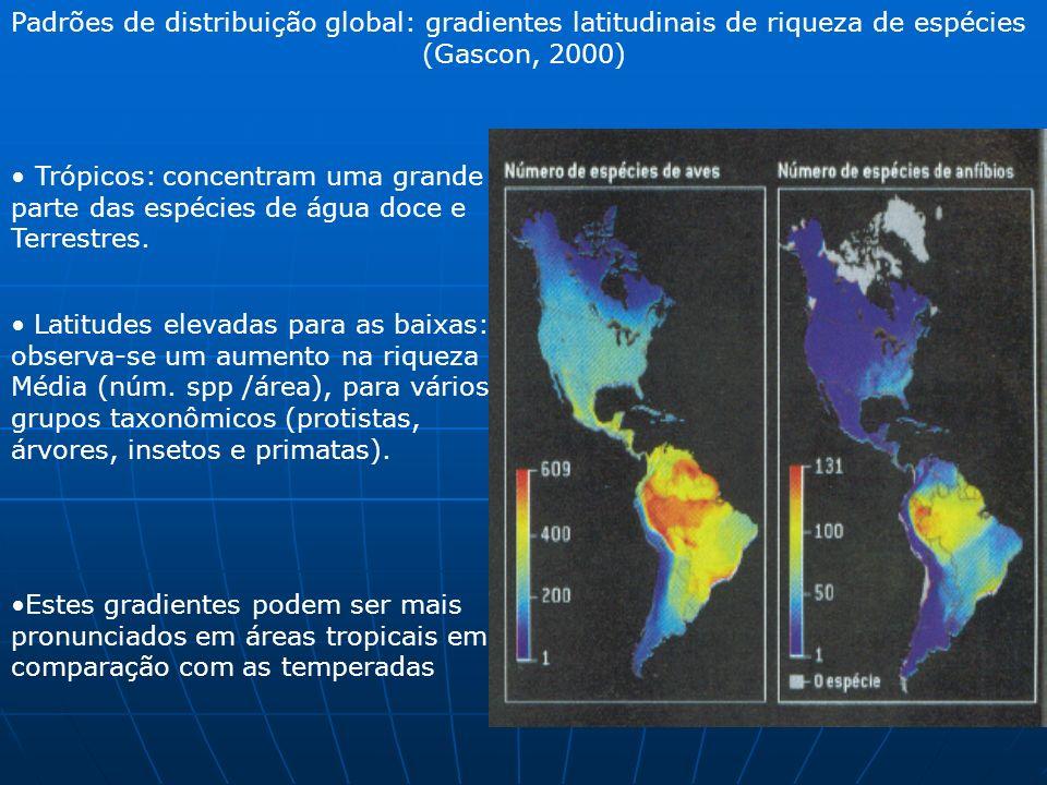 Padrões de distribuição global: gradientes latitudinais de riqueza de espécies (Gascon, 2000) Trópicos: concentram uma grande parte das espécies de água doce e Terrestres.