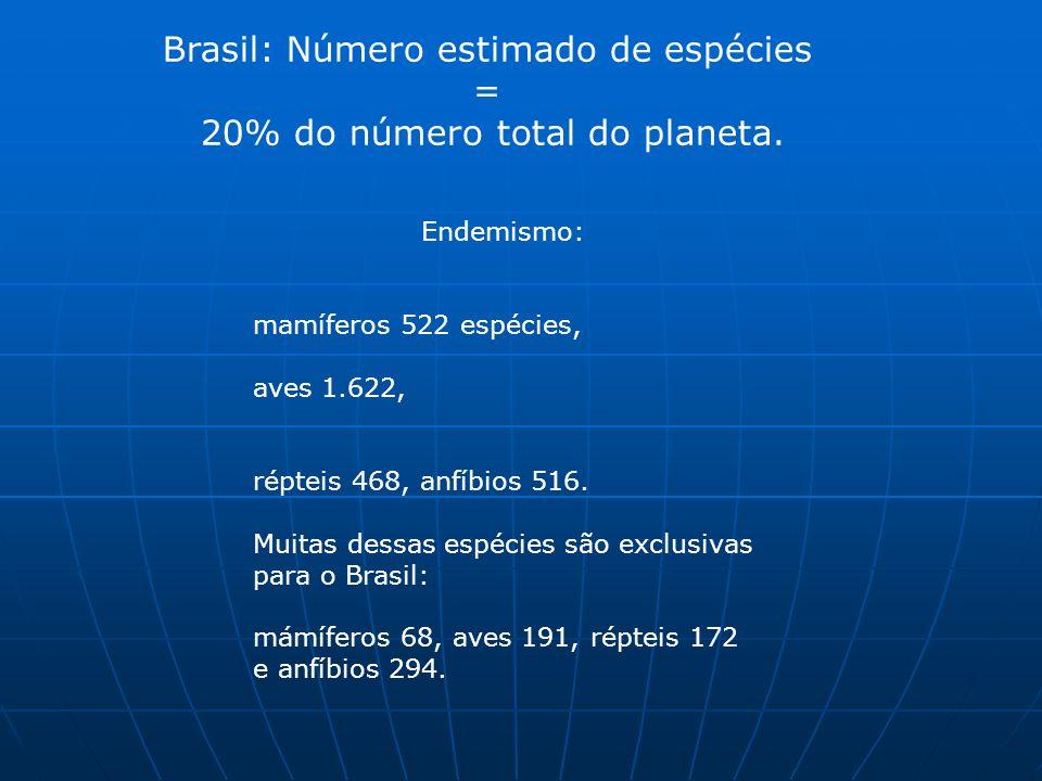 Brasil: Número estimado de espécies = 20% do número total do planeta.