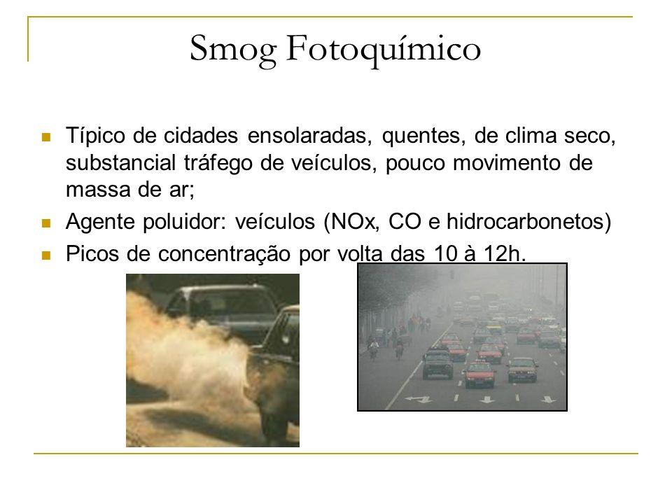 Smog Fotoquímico Típico de cidades ensolaradas, quentes, de clima seco, substancial tráfego de veículos, pouco movimento de massa de ar; Agente poluid
