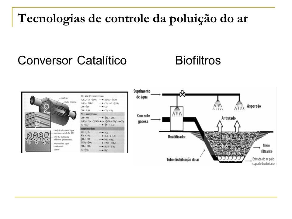 Conversor Catalítico Biofiltros Tecnologias de controle da poluição do ar