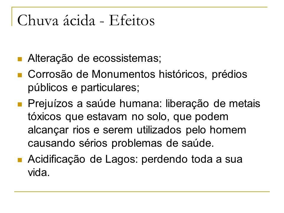 Chuva ácida - Efeitos Alteração de ecossistemas; Corrosão de Monumentos históricos, prédios públicos e particulares; Prejuízos a saúde humana: liberaç