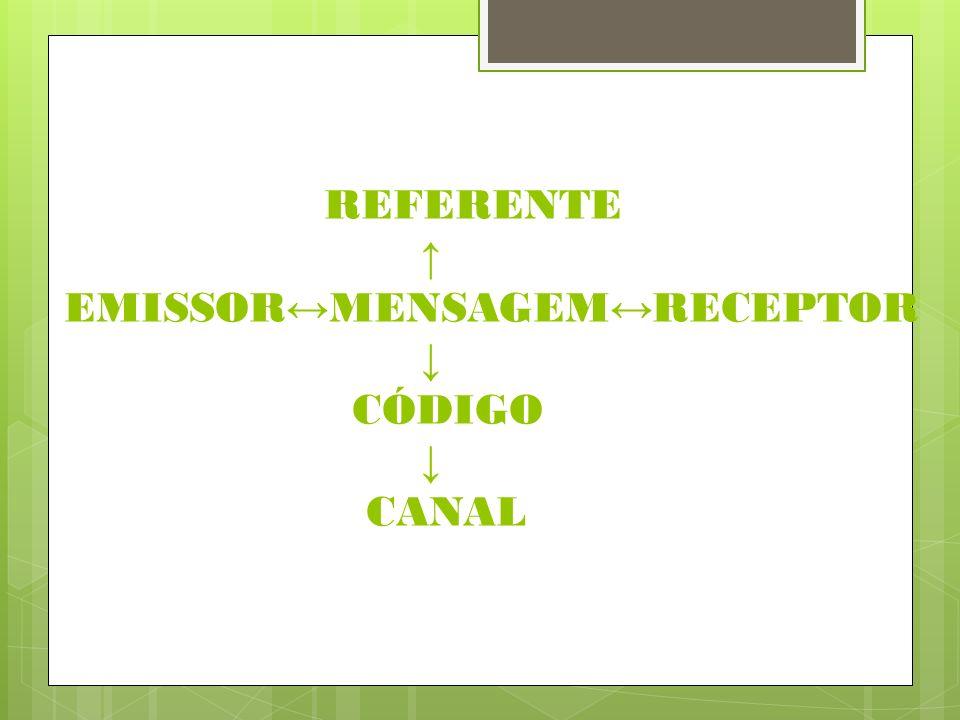 REFERENTE EMISSOR MENSAGEM RECEPTOR CÓDIGO CANAL