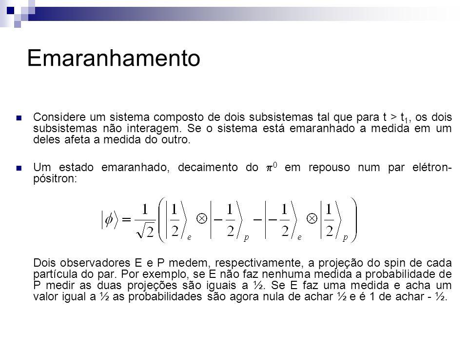 Emaranhamento Considere um sistema composto de dois subsistemas tal que para t > t 1, os dois subsistemas não interagem. Se o sistema está emaranhado
