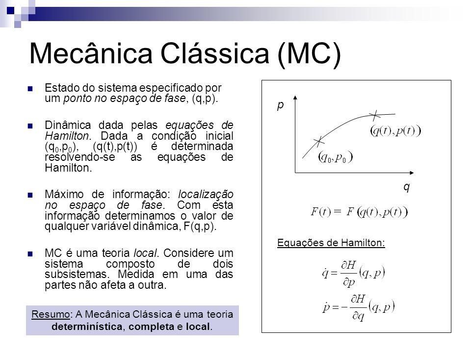 Mecânica Clássica (MC) Estado do sistema especificado por um ponto no espaço de fase, (q,p). Dinâmica dada pelas equações de Hamilton. Dada a condição
