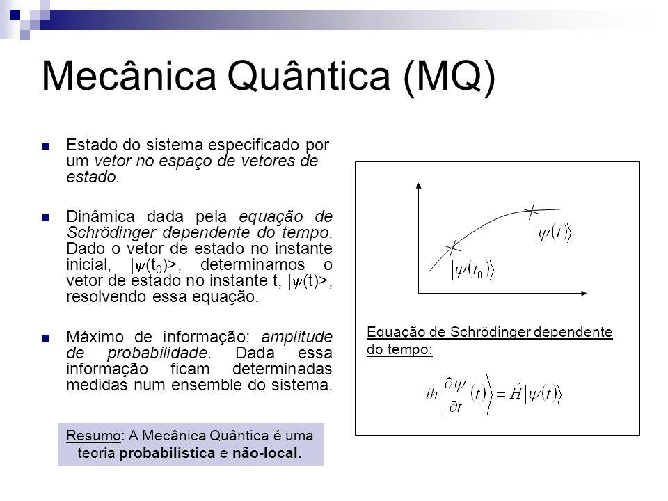 Mecânica Quântica (MQ) Estado do sistema especificado por um vetor no espaço de vetores de estado. Dinâmica dada pela equação de Schrödinger dependent