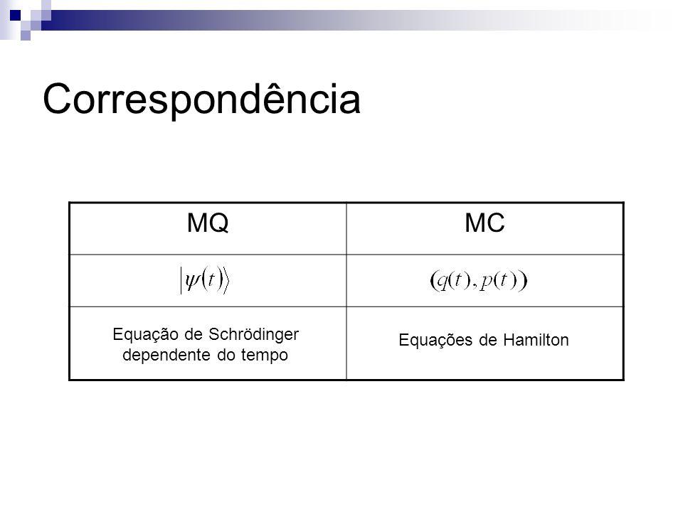 Interpretação física dos fenômenos radicalmente diferente da MC MQ é uma teoria determinística, a questão é o que ela determina: uma amplitude de probabilidade.
