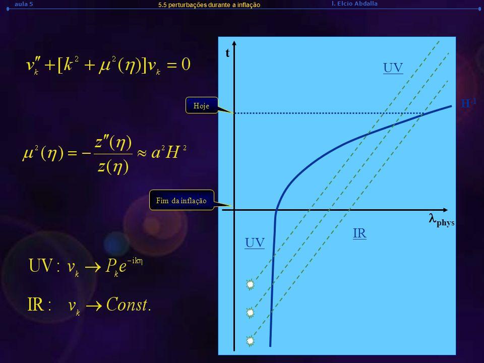 l. Elcio Abdalla aula 5 phys t H -1 Fim da inflação UV IR UV Hoje 5.5 perturbações durante a inflação