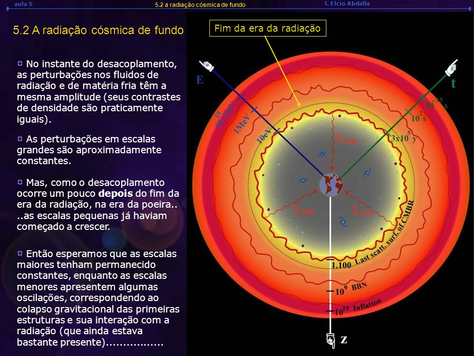 l. Elcio Abdalla aula 5 5.2 a radiação cósmica de fundo 5.2 A radiação cósmica de fundo No instante do desacoplamento, as perturbações nos fluidos de