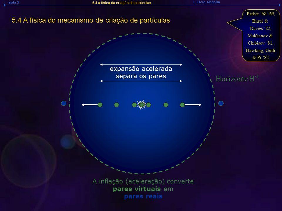 l. Elcio Abdalla aula 5 5.4 a física da criação de partículas 5.4 A física do mecanismo de criação de partículas Horizonte H -1 A inflação (aceleração