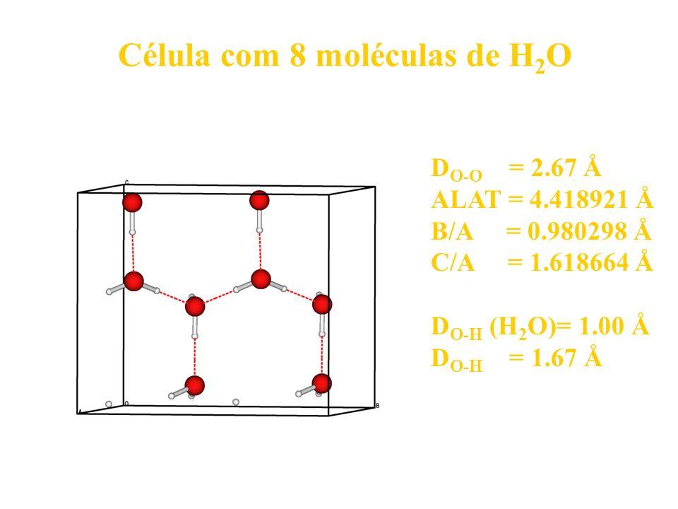 Célula com 8 moléculas de H 2 O D O-O = 2.67 Å ALAT = 4.418921 Å B/A = 0.980298 Å C/A = 1.618664 Å D O-H (H 2 O)= 1.00 Å D O-H = 1.67 Å