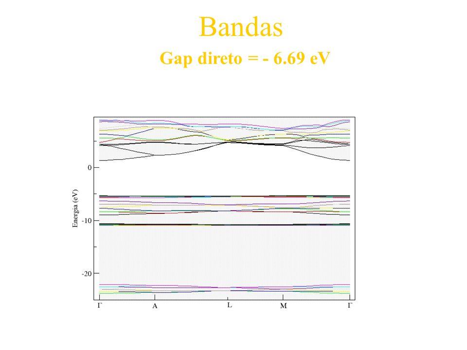 Bandas Gap direto = - 6.69 eV