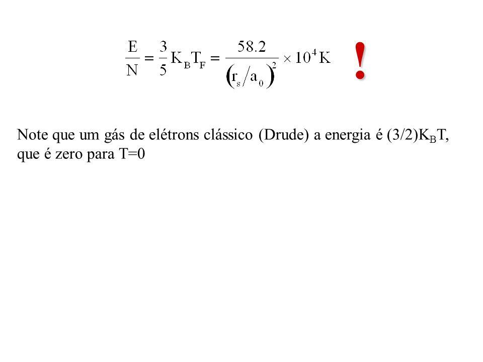 Note que um gás de elétrons clássico (Drude) a energia é (3/2)K B T, que é zero para T=0 !