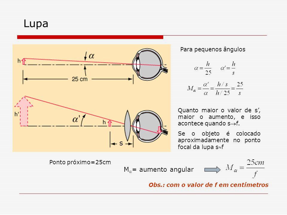 Lupa Para pequenos ângulos Ponto próximo=25cm s Quanto maior o valor de s, maior o aumento, e isso acontece quando sf. Se o objeto é colocado aproxima