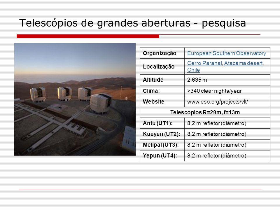 Telescópios de grandes aberturas - pesquisa OrganizaçãoEuropean Southern Observatory Localização Cerro ParanalCerro Paranal, Atacama desert, ChileAtac
