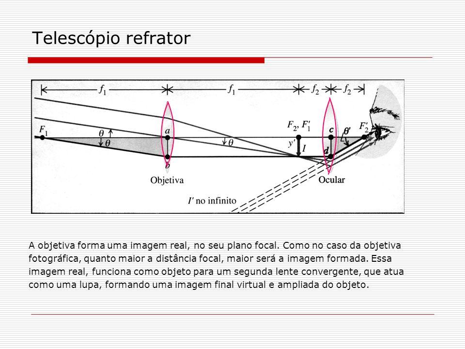Telescópio refrator A objetiva forma uma imagem real, no seu plano focal. Como no caso da objetiva fotográfica, quanto maior a distância focal, maior