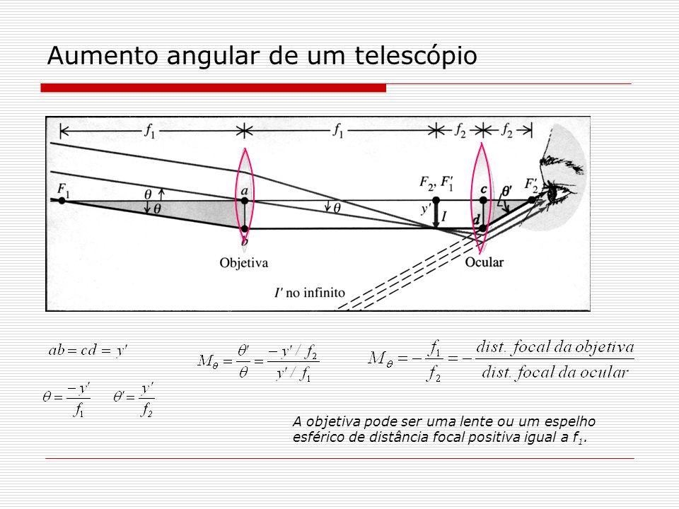 Aumento angular de um telescópio A objetiva pode ser uma lente ou um espelho esférico de distância focal positiva igual a f 1.
