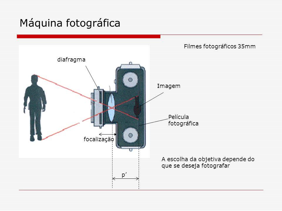 Máquina fotográfica diafragma p focalização Imagem Película fotográfica Filmes fotográficos 35mm A escolha da objetiva depende do que se deseja fotogr