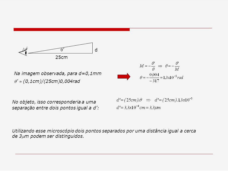 Na imagem observada, para d=0,1mm (0,1cm)/(25cm)0,004rad 25cm d No objeto, isso corresponderia a uma separação entre dois pontos igual a d: Utilizando