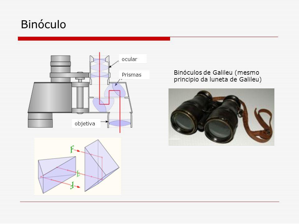 Binóculo objetiva ocular Prismas Binóculos de Galileu (mesmo principio da luneta de Galileu)
