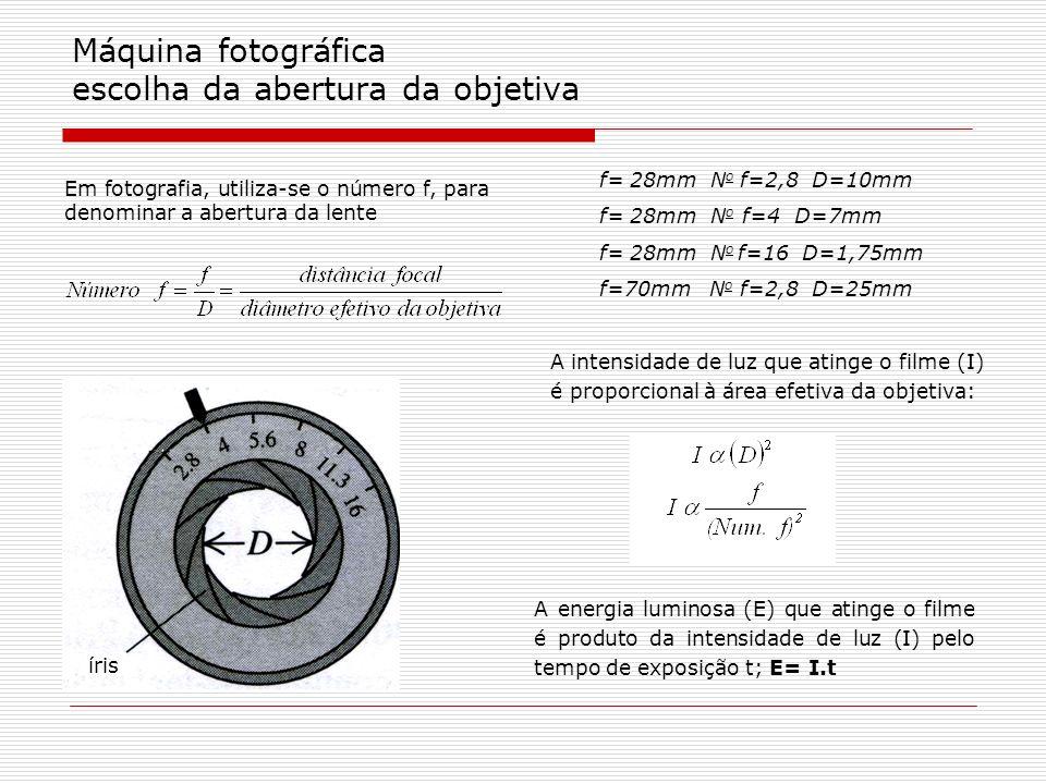 Máquina fotográfica escolha da abertura da objetiva Em fotografia, utiliza-se o número f, para denominar a abertura da lente A intensidade de luz que