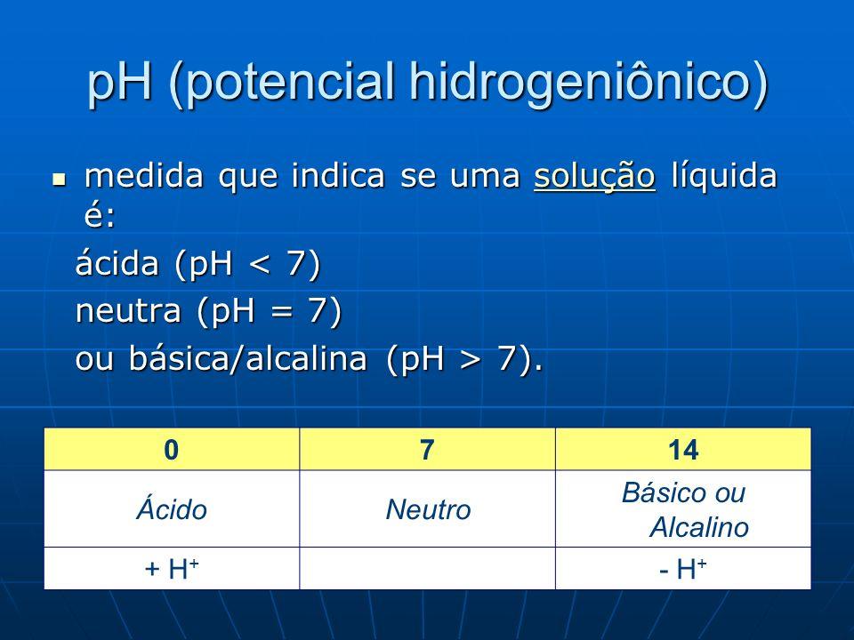 pH (potencial hidrogeniônico) medida que indica se uma solução líquida é: medida que indica se uma solução líquida é:solução ácida (pH < 7) ácida (pH < 7) neutra (pH = 7) neutra (pH = 7) ou básica/alcalina (pH > 7).