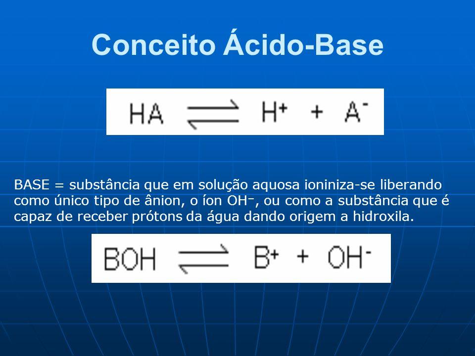 Conceito Ácido-Base BASE = substância que em solução aquosa ioniniza-se liberando como único tipo de ânion, o íon OH, ou como a substância que é capaz de receber prótons da água dando origem a hidroxila.