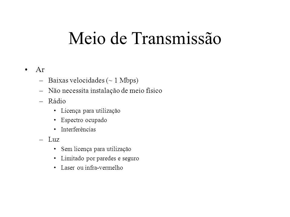 Meio de Transmissão Fibra Ótica –Isolamento galvânico –Altíssima velocidade (> 1Gbps) –Uso em CANs e WANs –Monomodo Laser Alcançe maior (~10 Km) –Multimodo LED Alcançe menor (~ 2 Km)
