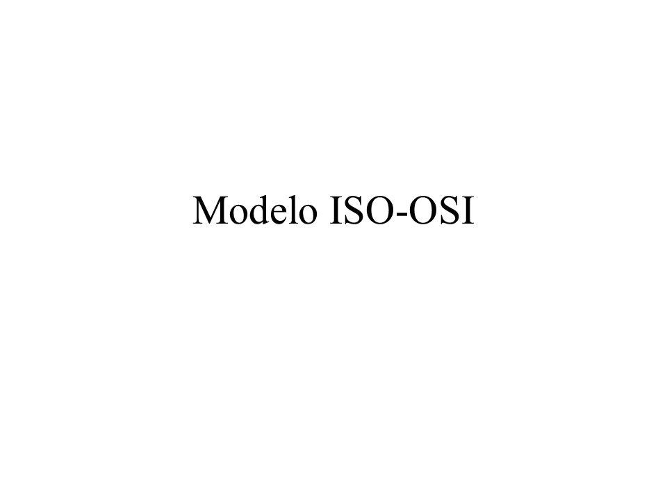 Conceitos Desenvolvido em 1983 pela ISO Modelo abstrato de redes Não existe rede implementada exatamente segundo modelo 7 camadas Redes não necessitam implementar todas as camadas Cada camada efetua função bem definida Camadas definidas para minimizar comunicação entre elas Não detalha serviços Usado para referência