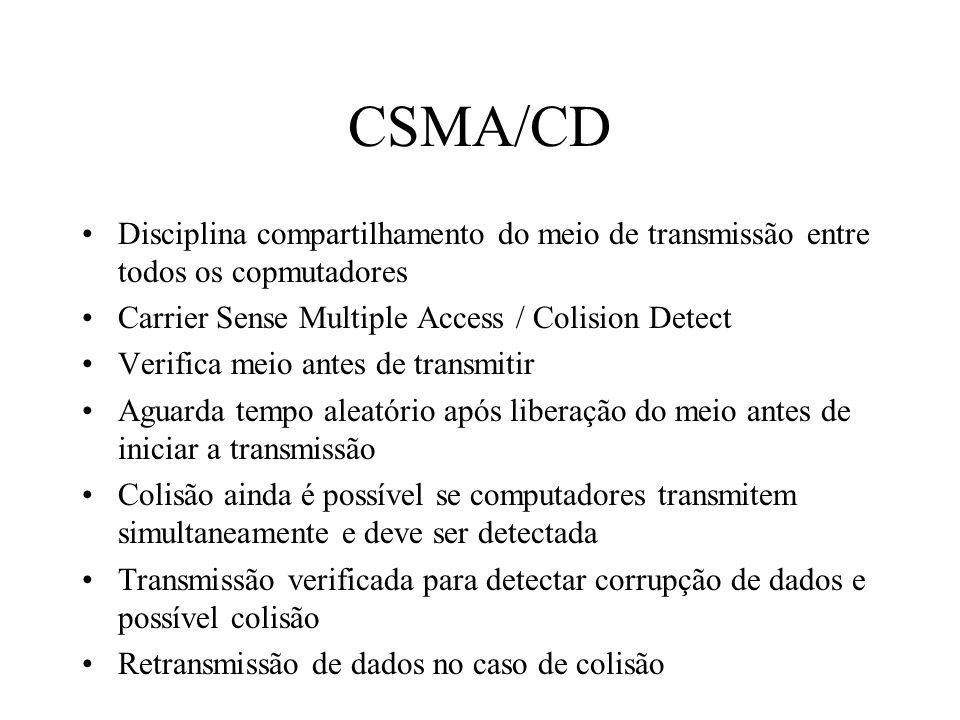 CSMA/CD Disciplina compartilhamento do meio de transmissão entre todos os copmutadores Carrier Sense Multiple Access / Colision Detect Verifica meio a
