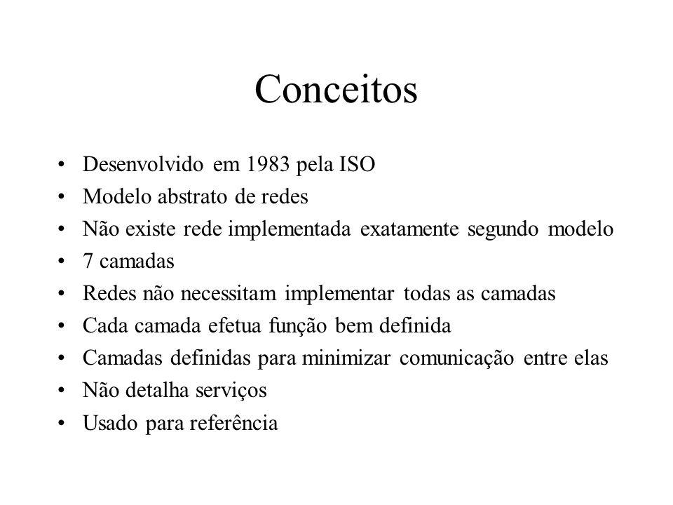 Conceitos Desenvolvido em 1983 pela ISO Modelo abstrato de redes Não existe rede implementada exatamente segundo modelo 7 camadas Redes não necessitam