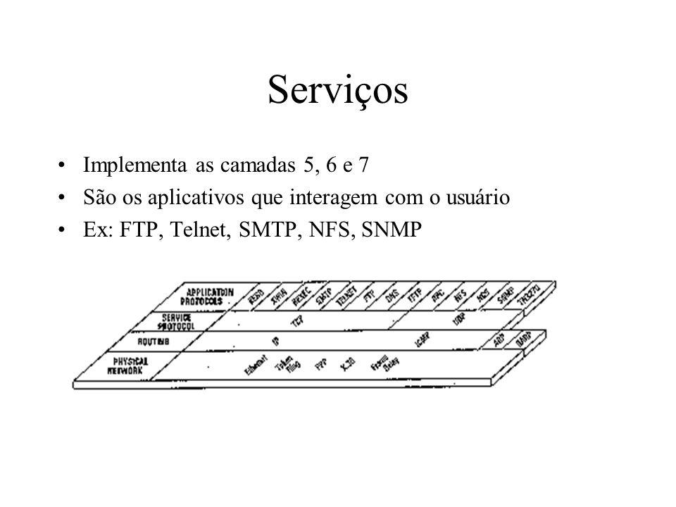 Serviços Implementa as camadas 5, 6 e 7 São os aplicativos que interagem com o usuário Ex: FTP, Telnet, SMTP, NFS, SNMP