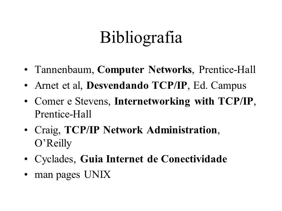 Bibliografia Tannenbaum, Computer Networks, Prentice-Hall Arnet et al, Desvendando TCP/IP, Ed. Campus Comer e Stevens, Internetworking with TCP/IP, Pr