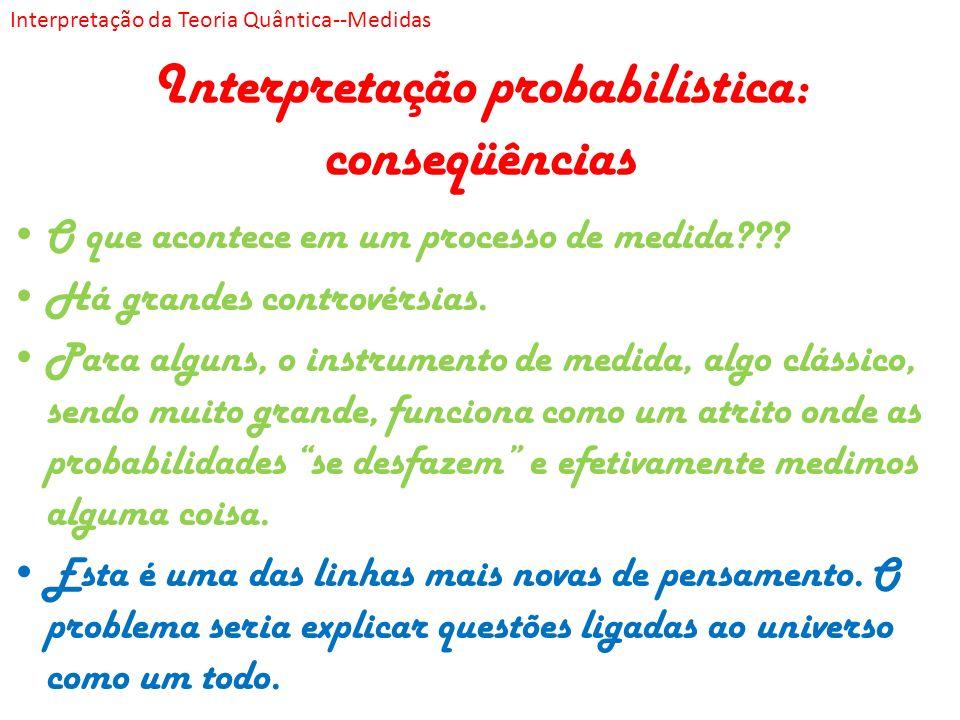 Interpretação probabilística: conseqüências O que acontece em um processo de medida??? Há grandes controvérsias. Para alguns, o instrumento de medida,