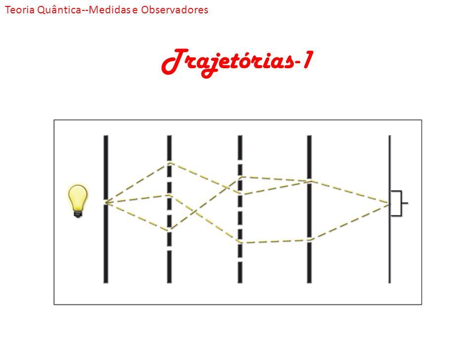 Trajetórias-1 Teoria Quântica--Medidas e Observadores
