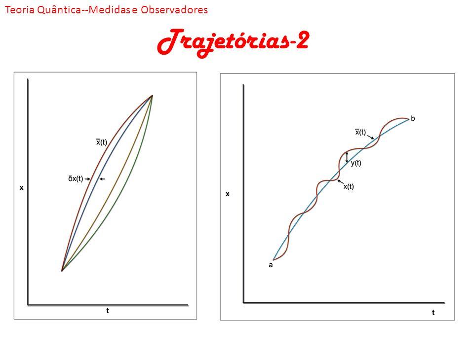 Trajetórias-2 Teoria Quântica--Medidas e Observadores