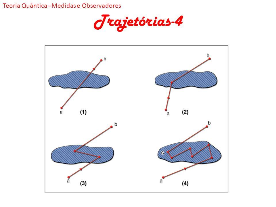 Trajetórias-4 Teoria Quântica--Medidas e Observadores