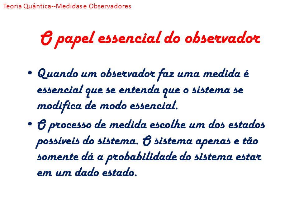 O papel essencial do observador Quando um observador faz uma medida é essencial que se entenda que o sistema se modifica de modo essencial. O processo