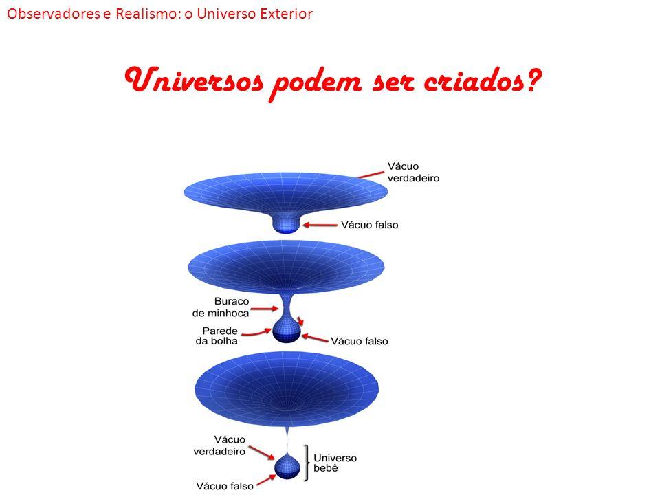 Universos podem ser criados? Observadores e Realismo: o Universo Exterior