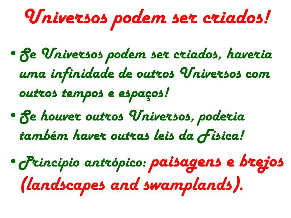 Universos podem ser criados! Se Universos podem ser criados, haveria uma infinidade de outros Universos com outros tempos e espaços! Se houver outros