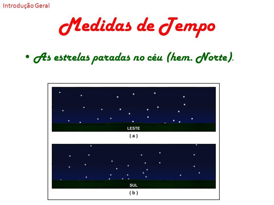 Medidas de Tempo As estrelas paradas no céu (hem. Norte). Introdução Geral